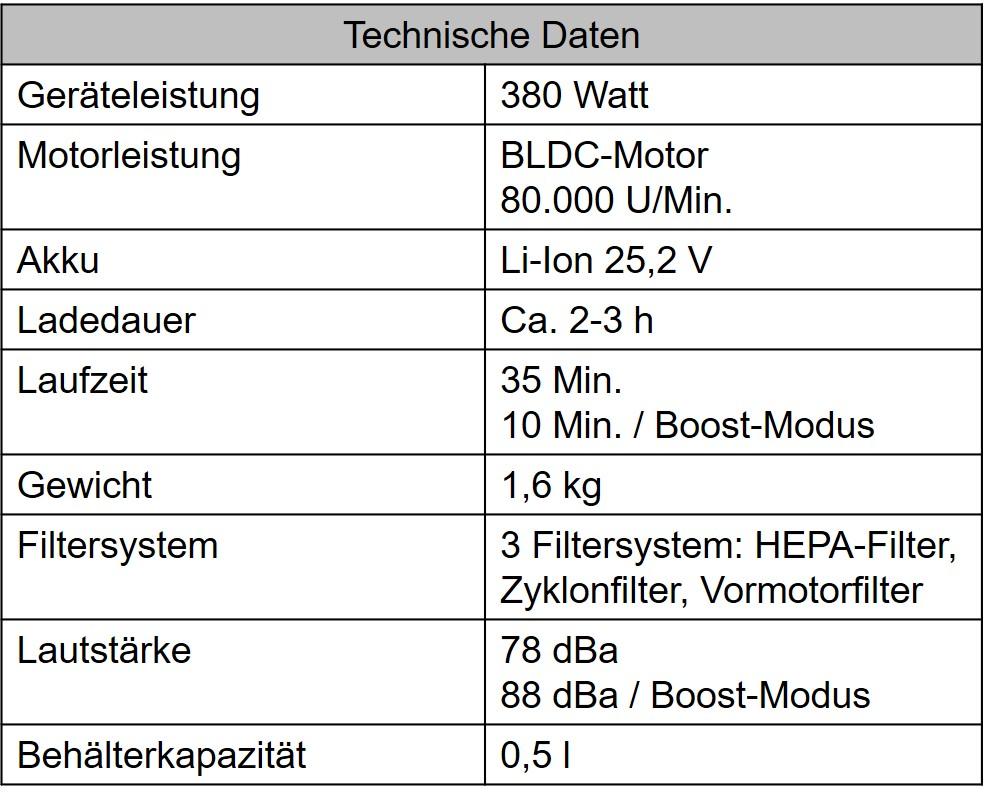 Technische_Daten_X9