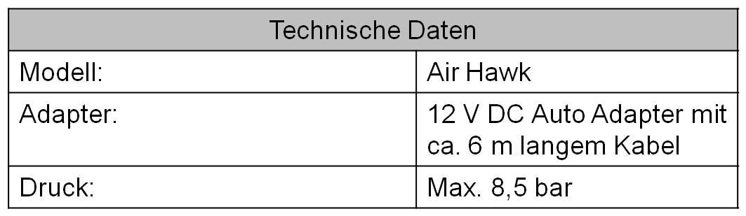 Air Hawk technische Daten
