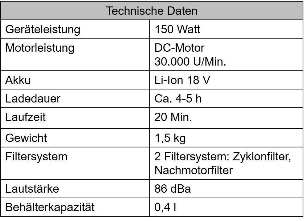 Technische_Daten_X3