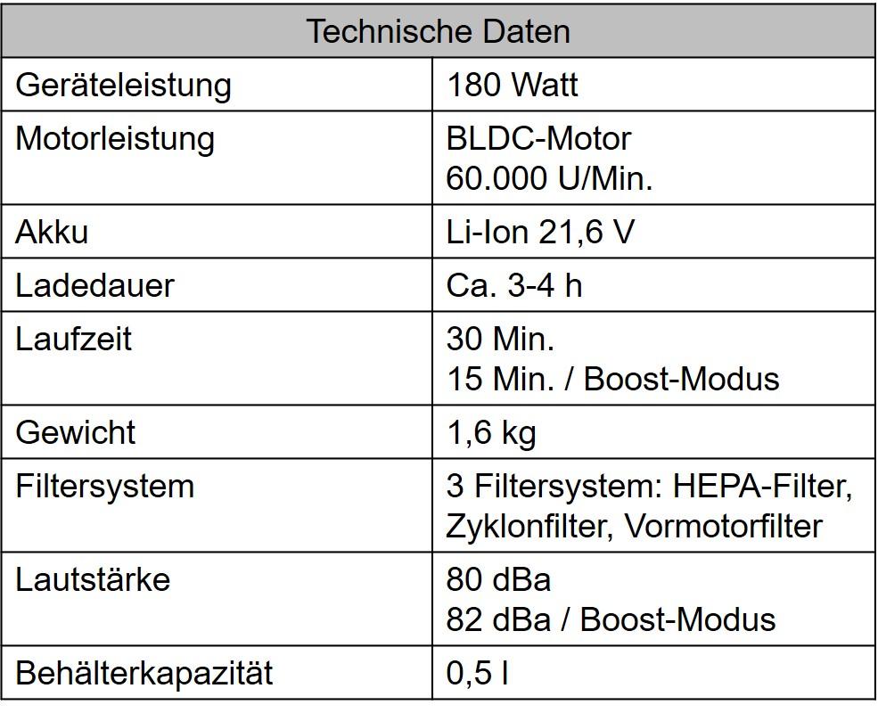 Technische_Daten_X5
